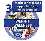3-_Weight_Wellness