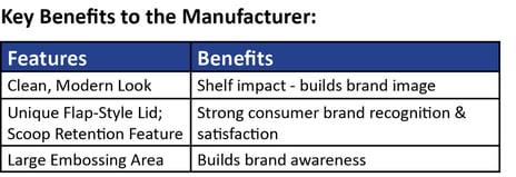 MegaFlap_FB_Manufacturer