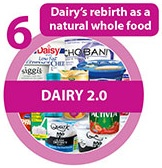 Dairy's Rebirth as a Natural Whole Food